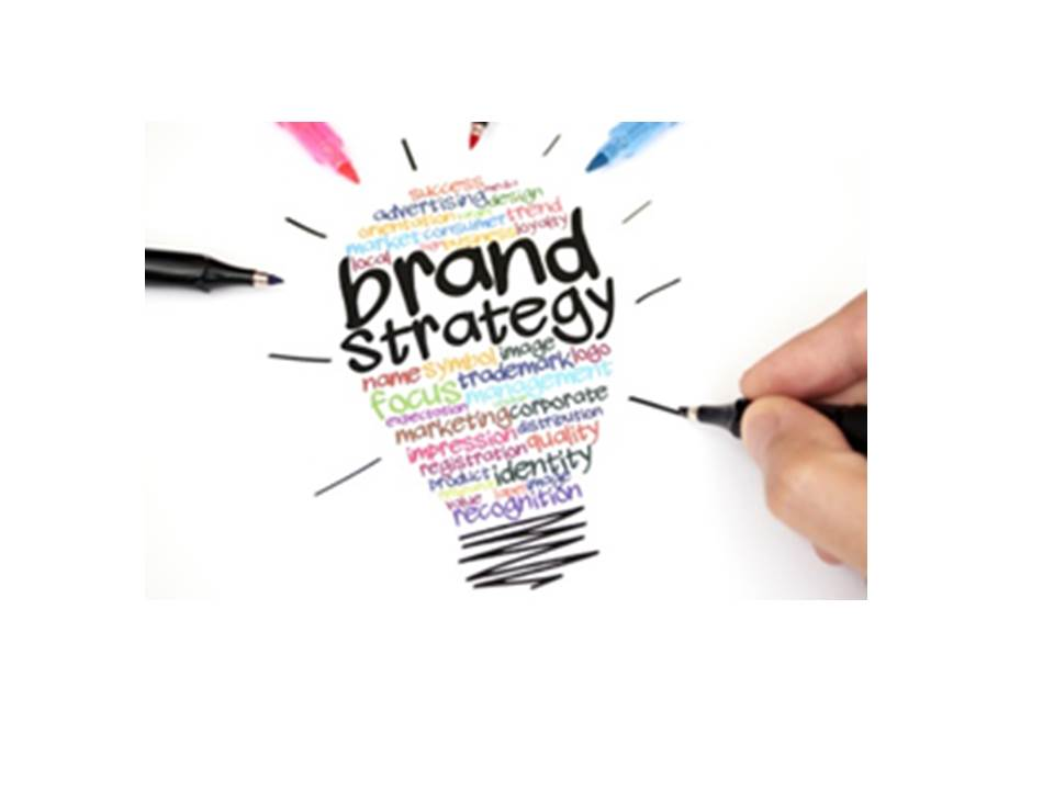 brand-strategy-skpsoft