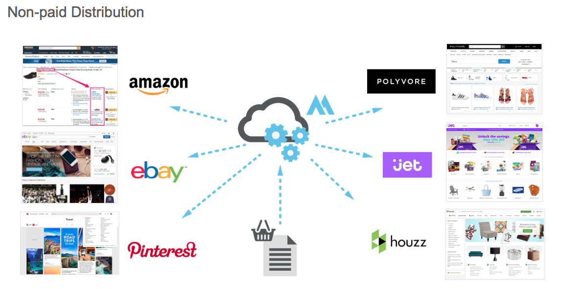 skpsoft-amazon-ebay-jet-omtimizition