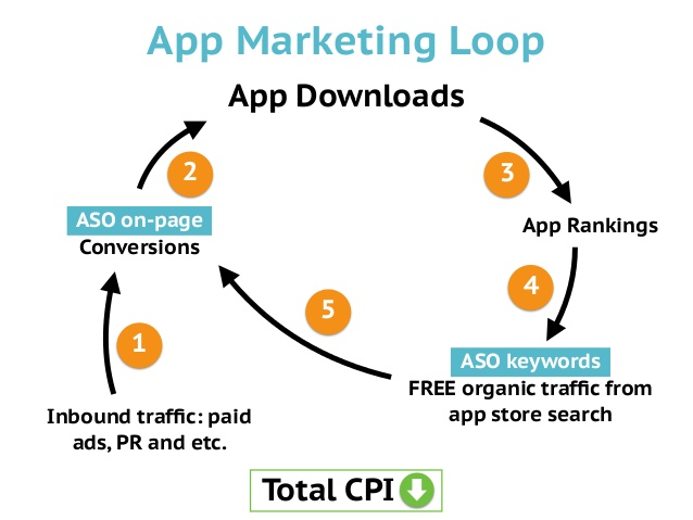 skpsoft-app-store-optimization-services-at-justforwardco-app-marketing-agency-aso-app-promotion