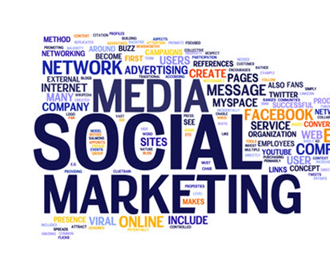 skpsoft-social-media-marketing